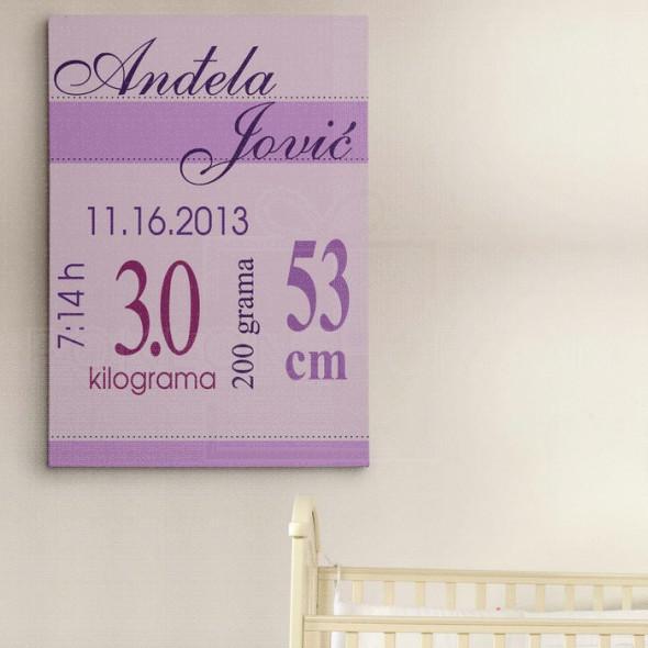 Bebino rođenje poklon kanvas za devojčice